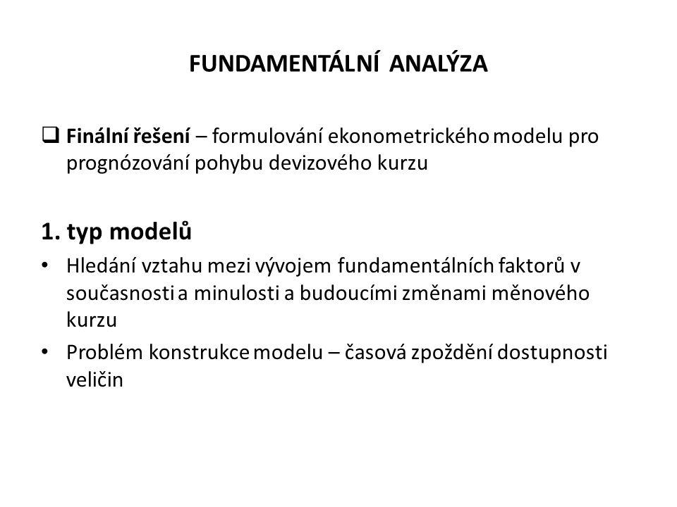 FUNDAMENTÁLNÍ ANALÝZA  Finální řešení – formulování ekonometrického modelu pro prognózování pohybu devizového kurzu 1. typ modelů Hledání vztahu mezi