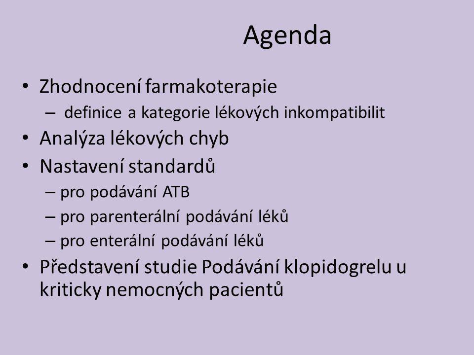 Agenda Zhodnocení farmakoterapie – definice a kategorie lékových inkompatibilit Analýza lékových chyb Nastavení standardů – pro podávání ATB – pro par