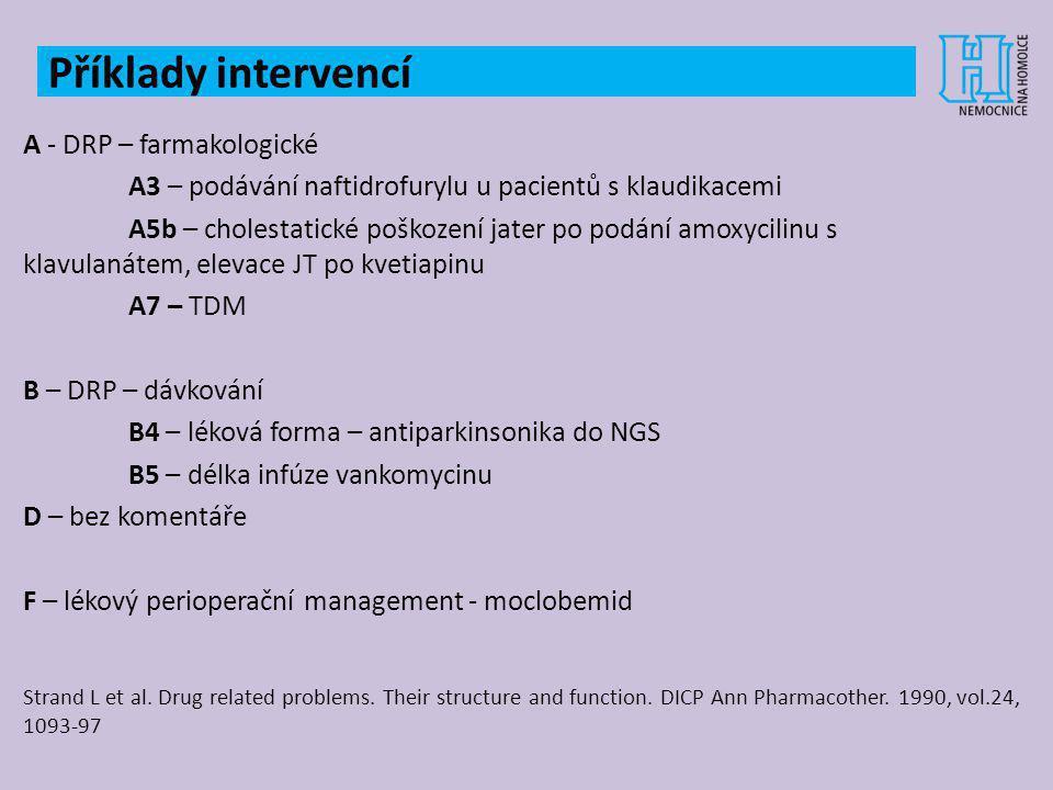 Příklady intervencí A - DRP – farmakologické A3 – podávání naftidrofurylu u pacientů s klaudikacemi A5b – cholestatické poškození jater po podání amox