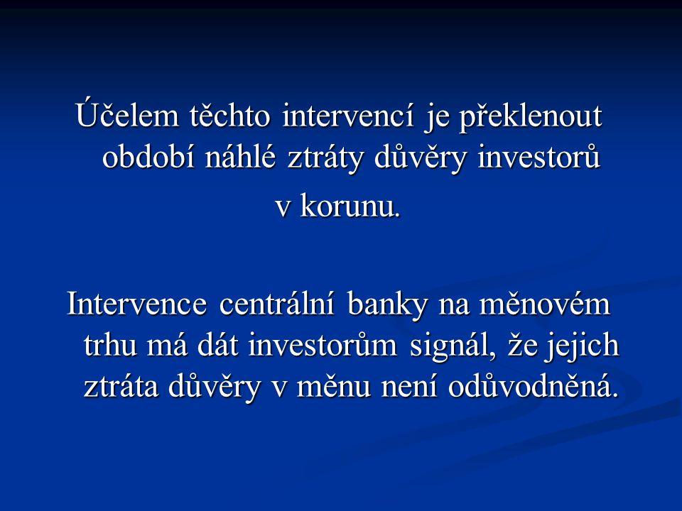 Účelem těchto intervencí je překlenout období náhlé ztráty důvěry investorů v korunu.