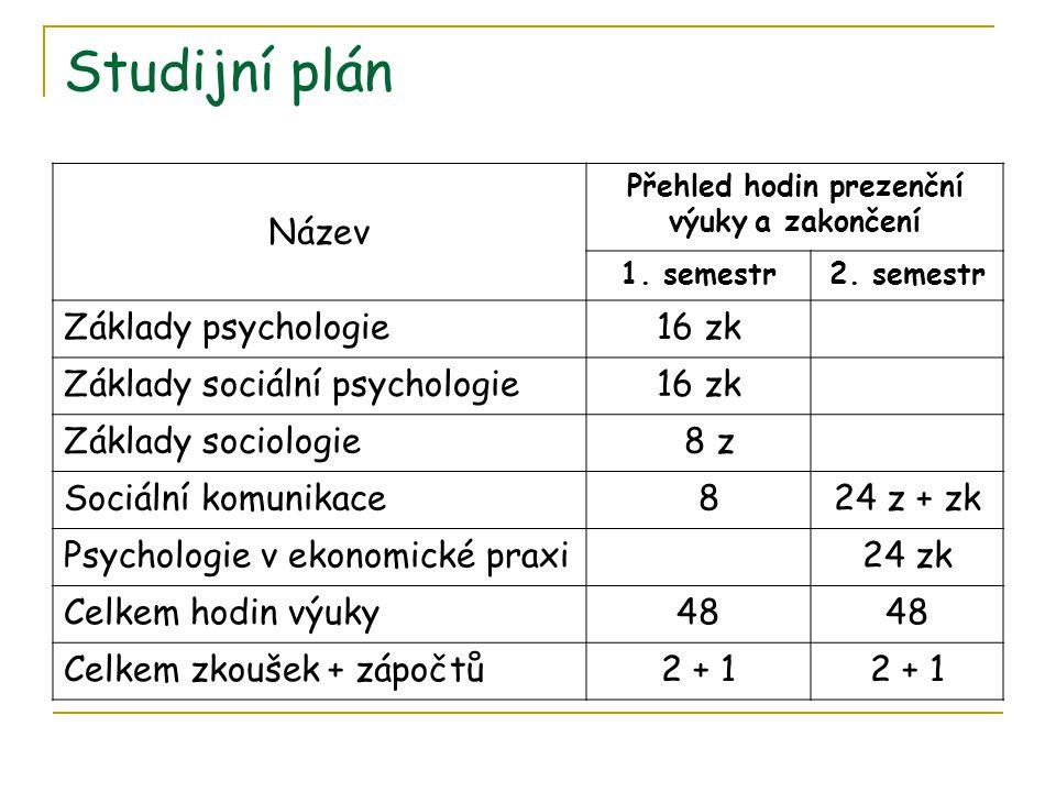 Studijní plán Název Přehled hodin prezenční výuky a zakončení 1.