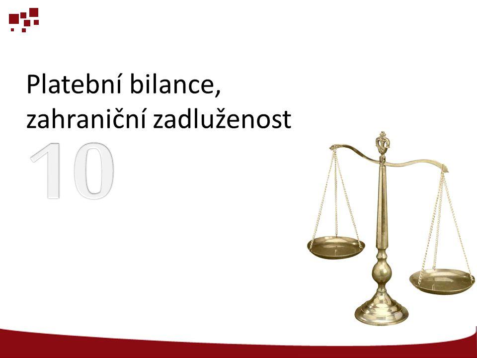 Souhrn 1/2  Platební bilance je systematický zápis veškerých ekonomických transakcí mezi rezidenty a nerezidenty dané země za určité čas.