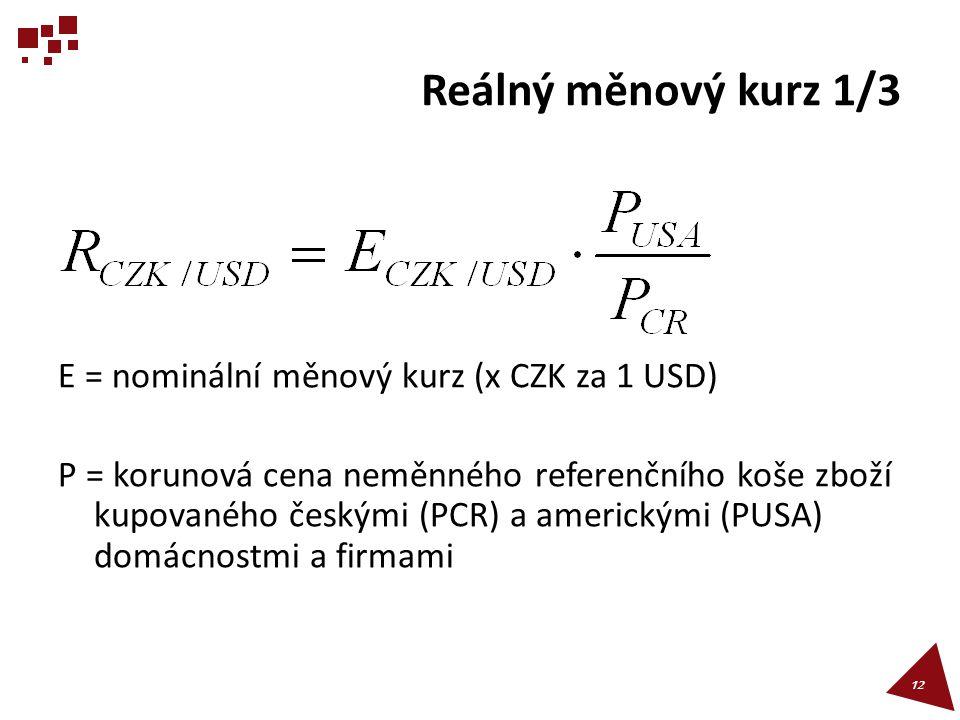 Reálný měnový kurz 1/3 E = nominální měnový kurz (x CZK za 1 USD) P = korunová cena neměnného referenčního koše zboží kupovaného českými (PCR) a ameri