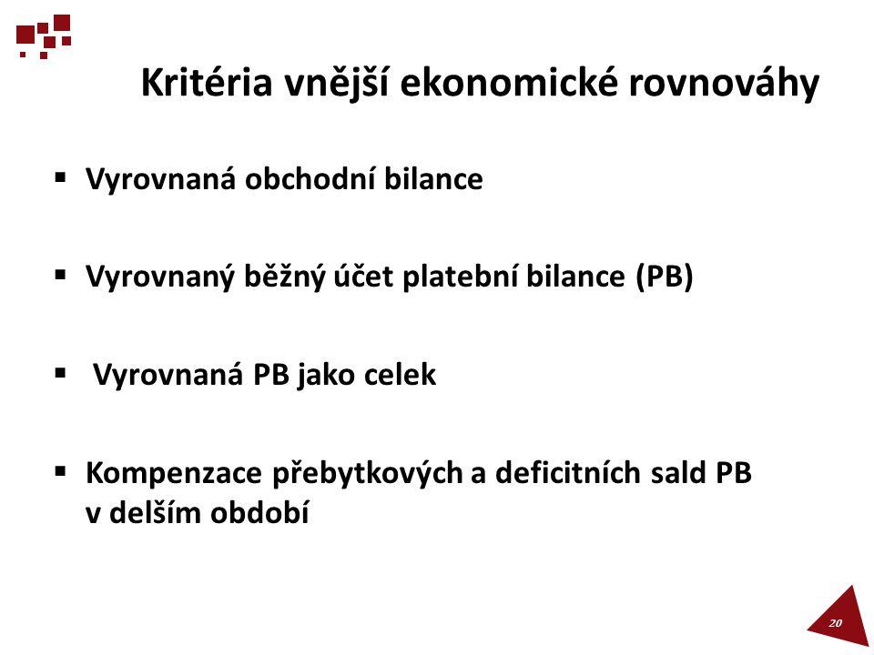 Kritéria vnější ekonomické rovnováhy  Vyrovnaná obchodní bilance  Vyrovnaný běžný účet platební bilance (PB)  Vyrovnaná PB jako celek  Kompenzace