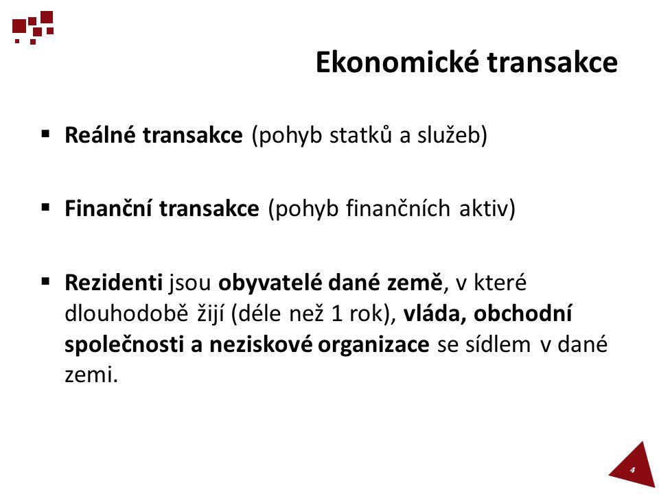 Ekonomické transakce  Reálné transakce (pohyb statků a služeb)  Finanční transakce (pohyb finančních aktiv)  Rezidenti jsou obyvatelé dané země, v