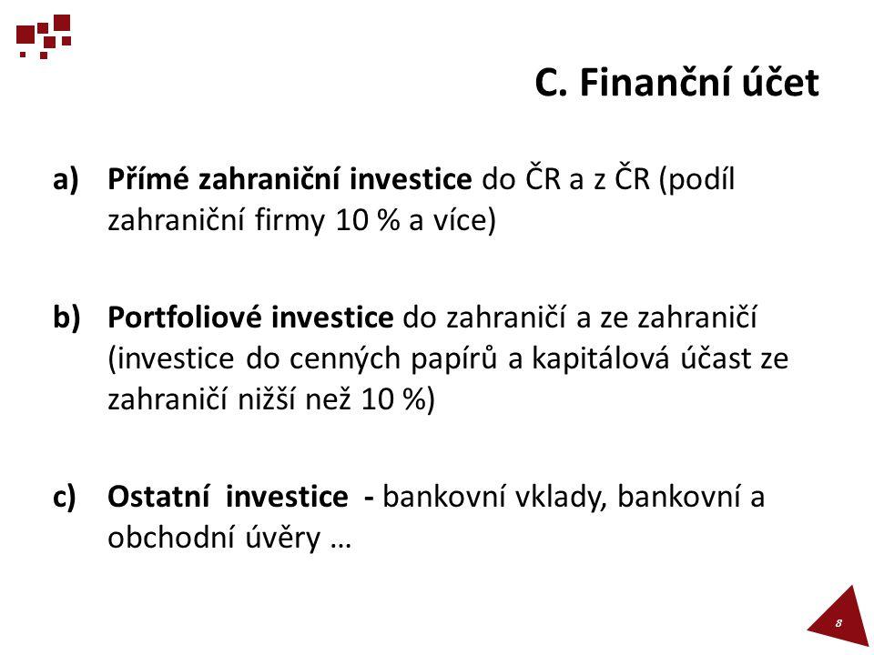 C. Finanční účet a)Přímé zahraniční investice do ČR a z ČR (podíl zahraniční firmy 10 % a více) b)Portfoliové investice do zahraničí a ze zahraničí (i