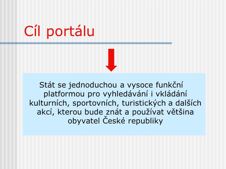 Cíl portálu Stát se jednoduchou a vysoce funkční platformou pro vyhledávání i vkládání kulturních, sportovních, turistických a dalších akcí, kterou bude znát a používat většina obyvatel České republiky