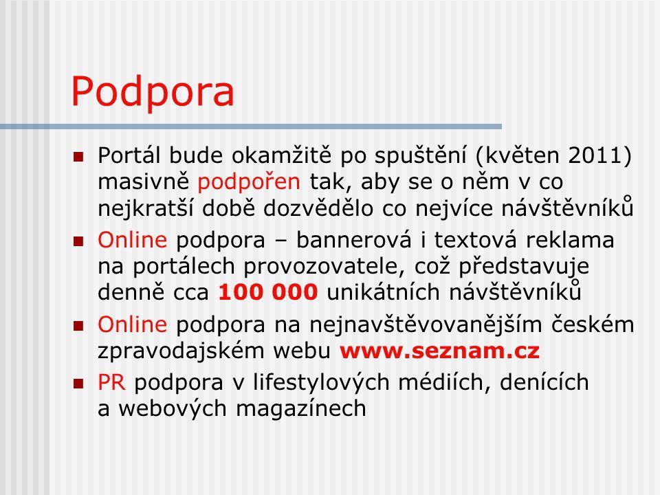 Podpora Portál bude okamžitě po spuštění (květen 2011) masivně podpořen tak, aby se o něm v co nejkratší době dozvědělo co nejvíce návštěvníků Online podpora – bannerová i textová reklama na portálech provozovatele, což představuje denně cca 100 000 unikátních návštěvníků Online podpora na nejnavštěvovanějším českém zpravodajském webu www.seznam.cz PR podpora v lifestylových médiích, denících a webových magazínech