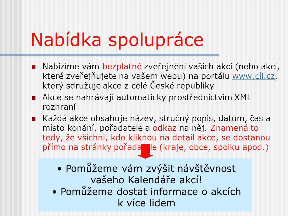 Kontakt Kontaktujte nás: Lucie Spěváčková spevackova@zasobovani.cz 603 197 249, 315 646 108 Těšíme se na spolupráci!