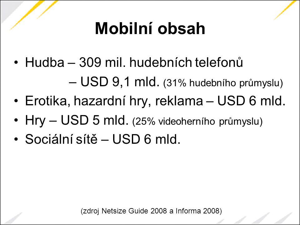 Mobilní obsah Hudba – 309 mil. hudebních telefonů – USD 9,1 mld.