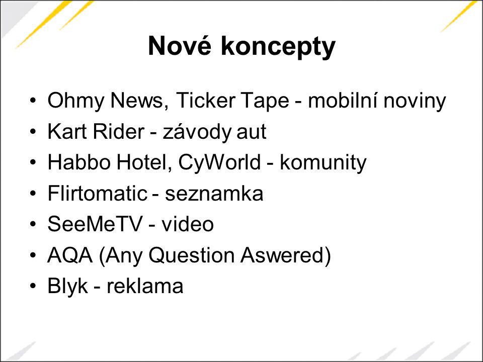 Nové koncepty Ohmy News, Ticker Tape - mobilní noviny Kart Rider - závody aut Habbo Hotel, CyWorld - komunity Flirtomatic - seznamka SeeMeTV - video AQA (Any Question Aswered) Blyk - reklama