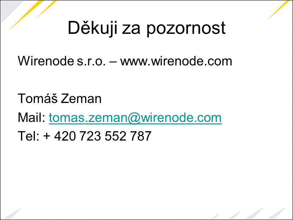 Děkuji za pozornost Wirenode s.r.o.