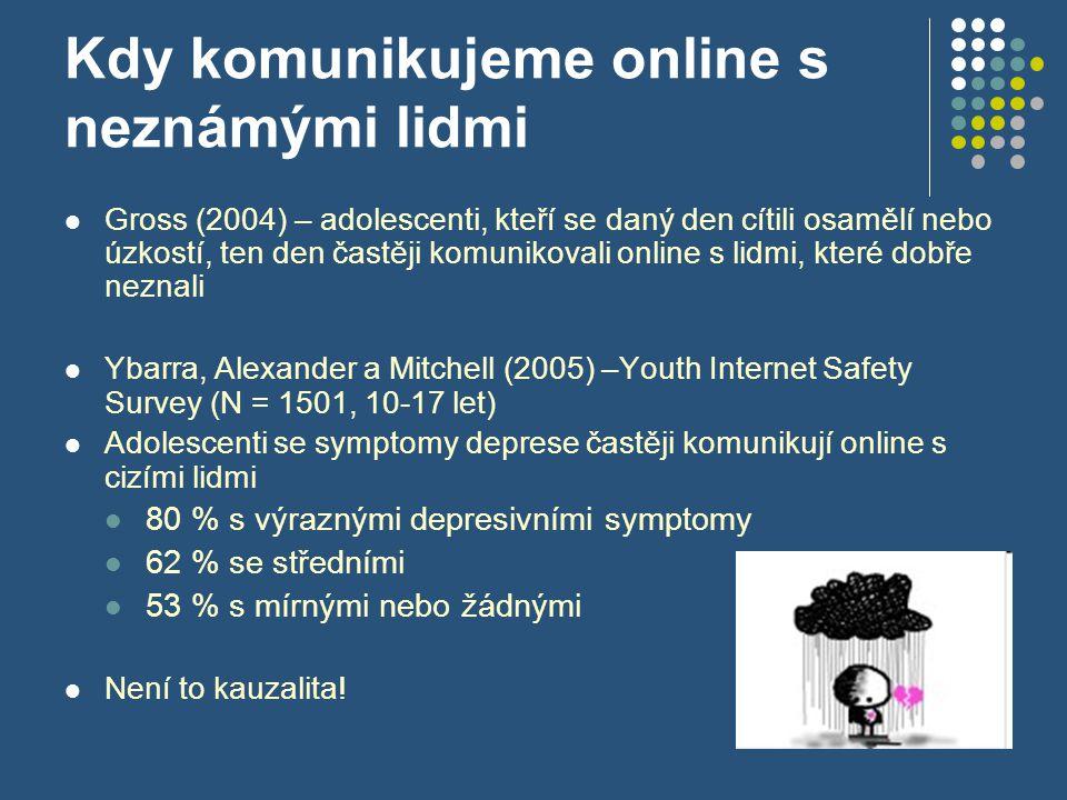 Kdy komunikujeme online s neznámými lidmi Gross (2004) – adolescenti, kteří se daný den cítili osamělí nebo úzkostí, ten den častěji komunikovali online s lidmi, které dobře neznali Ybarra, Alexander a Mitchell (2005) –Youth Internet Safety Survey (N = 1501, 10-17 let) Adolescenti se symptomy deprese častěji komunikují online s cizími lidmi 80 % s výraznými depresivními symptomy 62 % se středními 53 % s mírnými nebo žádnými Není to kauzalita!