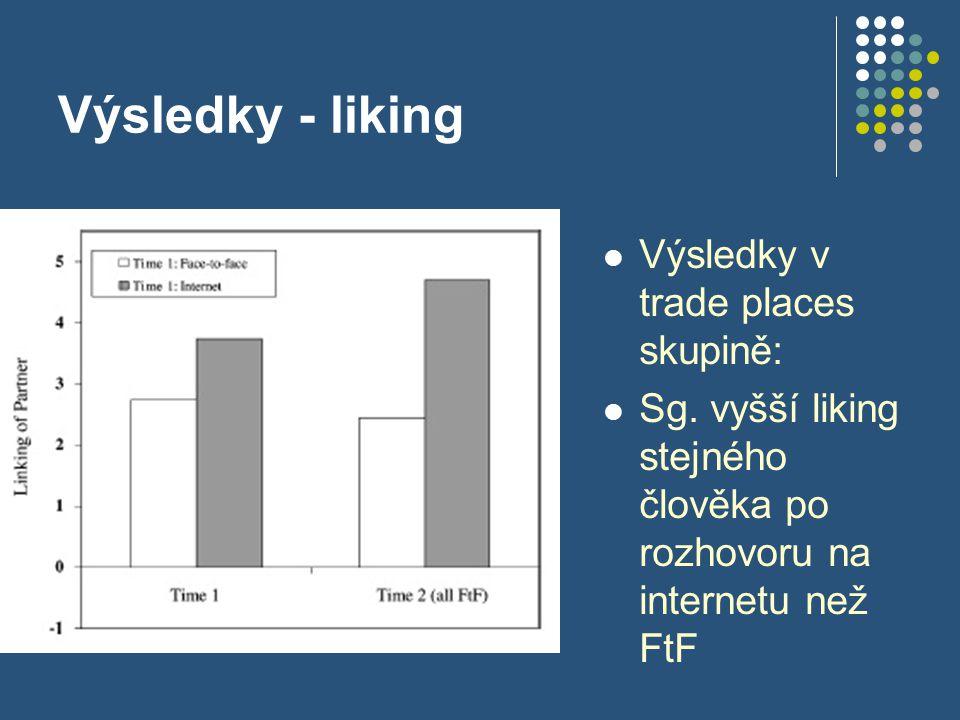 Výsledky - liking Výsledky v trade places skupině: Sg.