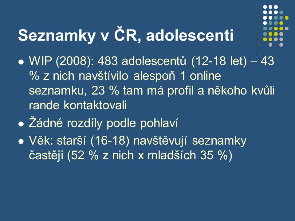 Seznamky v ČR, adolescenti WIP (2008): 483 adolescentů (12-18 let) – 43 % z nich navštívilo alespoň 1 online seznamku, 23 % tam má profil a někoho kvůli rande kontaktovali Žádné rozdíly podle pohlaví Věk: starší (16-18) navštěvují seznamky častěji (52 % z nich x mladších 35 %)