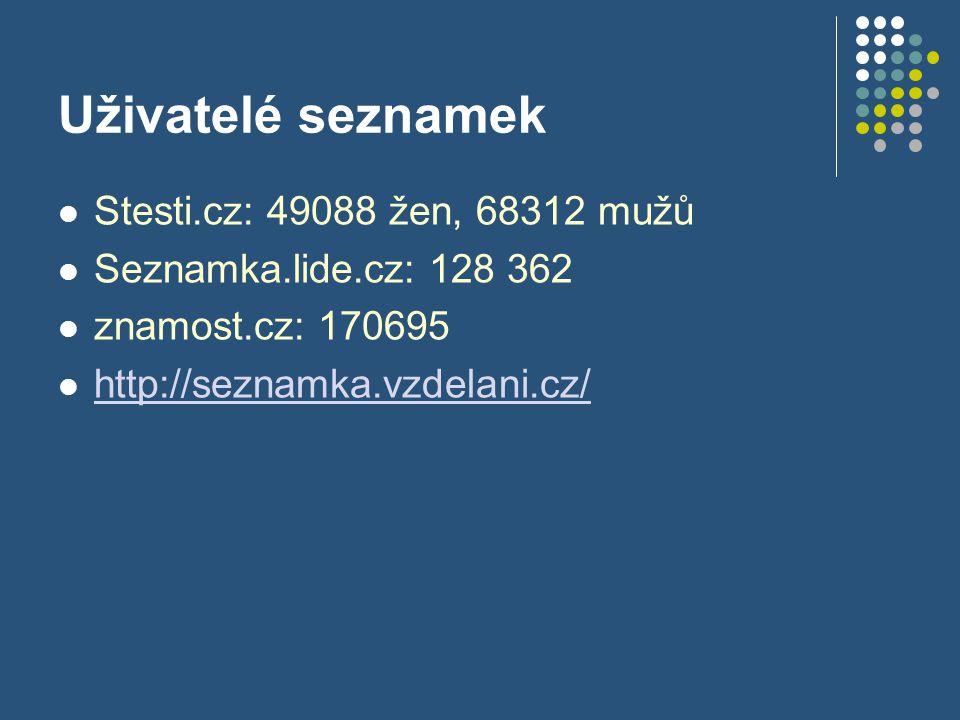 Uživatelé seznamek Stesti.cz: 49088 žen, 68312 mužů Seznamka.lide.cz: 128 362 znamost.cz: 170695 http://seznamka.vzdelani.cz/