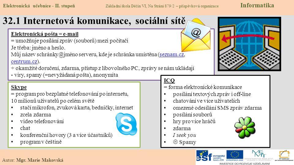 32.2 Co už známe – (Ne)bezpečný internet Elektronická učebnice - II.