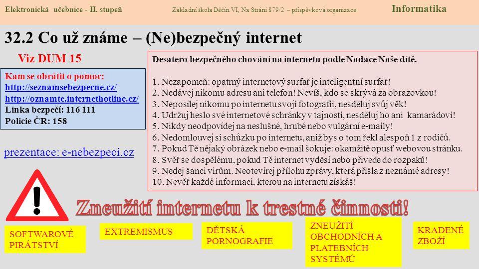 32.2 Co už známe – (Ne)bezpečný internet Elektronická učebnice - II. stupeň Základní škola Děčín VI, Na Stráni 879/2 – příspěvková organizace Informat