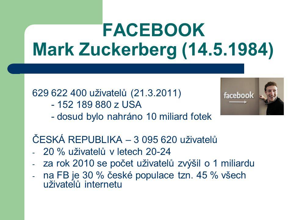 FACEBOOK Mark Zuckerberg (14.5.1984) 629 622 400 uživatelů (21.3.2011) - 152 189 880 z USA - dosud bylo nahráno 10 miliard fotek ČESKÁ REPUBLIKA – 3 0