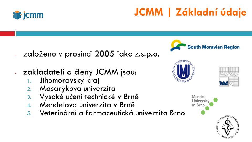 …vybrané výsledky  JCMM zatím získalo 85 mil.