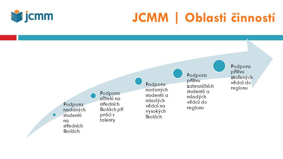 …vybrané výsledky  JCMM provozuje 3 lektoráty v Rusku Uljanovsk, Iževsk, Chanty-Mansijsk  JCMM přilákalo do regionu téměř 250 talentovaných zahraničních studentů, zejména doktorandů  JCMM ve spolupráci s JMK dosud rozdělilo 150 mil.