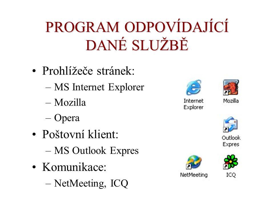 PROGRAM ODPOVÍDAJÍCÍ DANÉ SLUŽBĚ Prohlížeče stránek: –MS Internet Explorer –Mozilla –Opera Poštovní klient: –MS Outlook Expres Komunikace: –NetMeeting