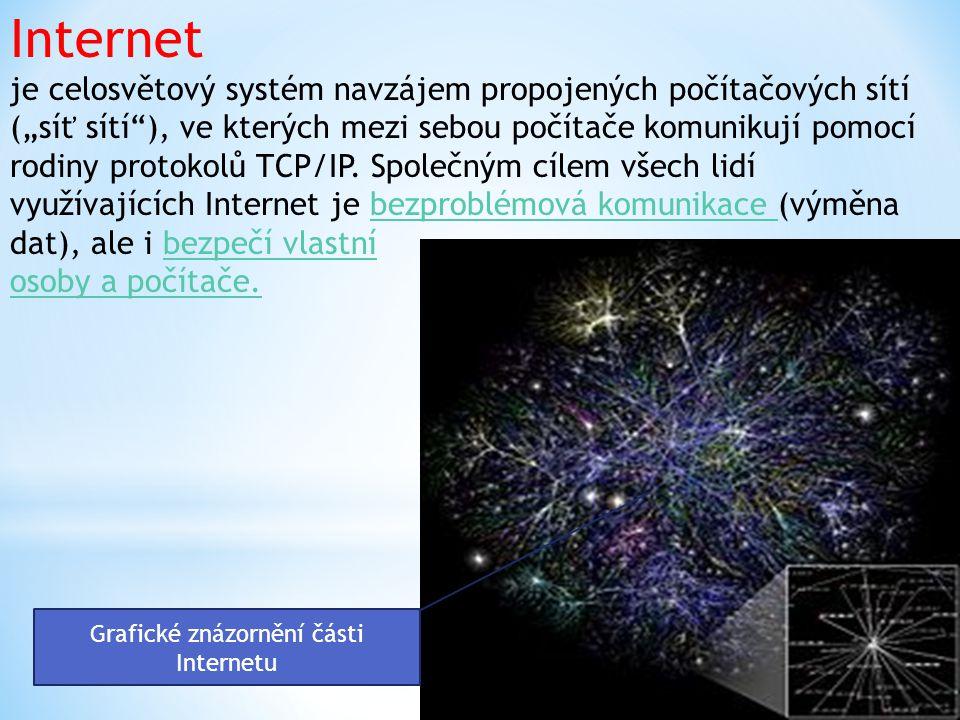 """Internet je celosvětový systém navzájem propojených počítačových sítí (""""síť sítí""""), ve kterých mezi sebou počítače komunikují pomocí rodiny protokolů"""