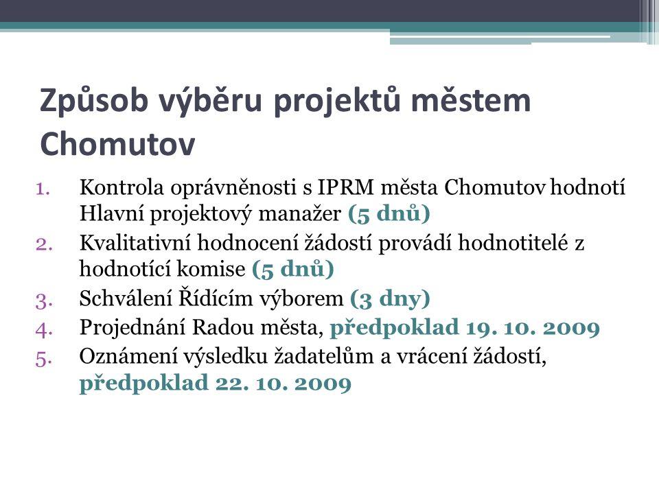 Způsob výběru projektů městem Chomutov 1.Kontrola oprávněnosti s IPRM města Chomutov hodnotí Hlavní projektový manažer (5 dnů) 2.Kvalitativní hodnocení žádostí provádí hodnotitelé z hodnotící komise (5 dnů) 3.Schválení Řídícím výborem (3 dny) 4.Projednání Radou města, předpoklad 19.