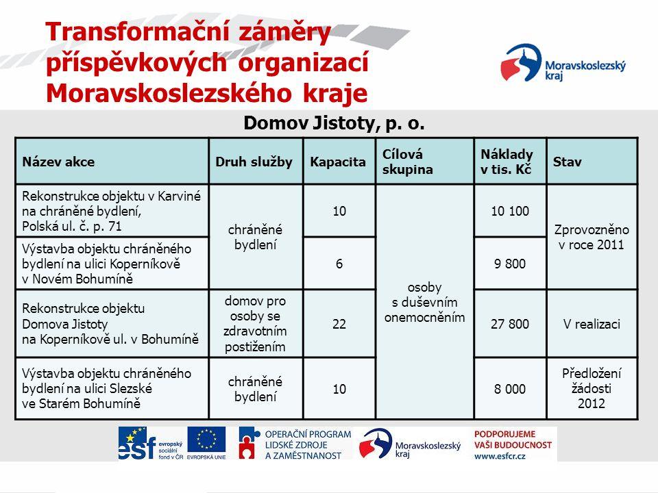 Transformační záměry příspěvkových organizací Moravskoslezského kraje Domov Jistoty, p.