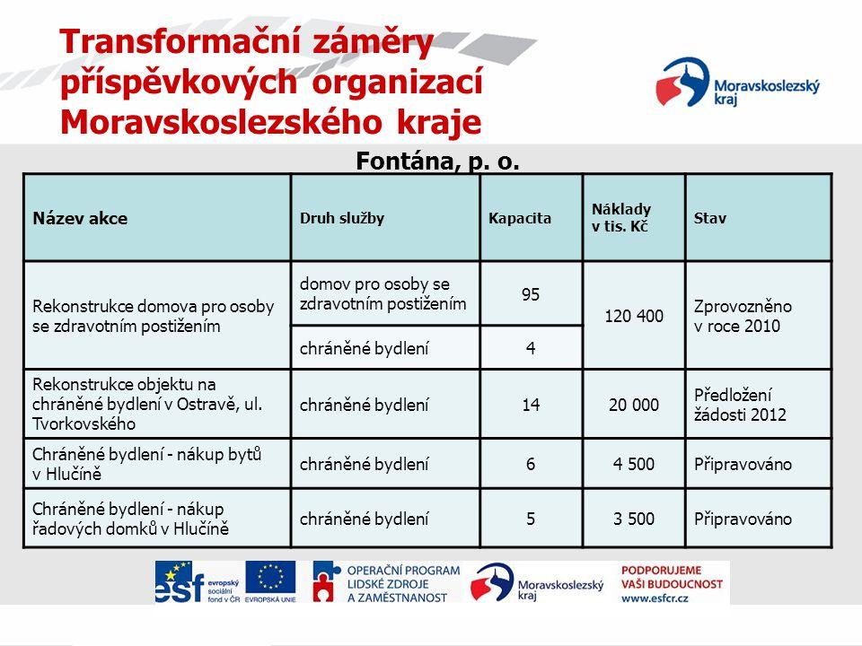 Transformační záměry příspěvkových organizací Moravskoslezského kraje Fontána, p.