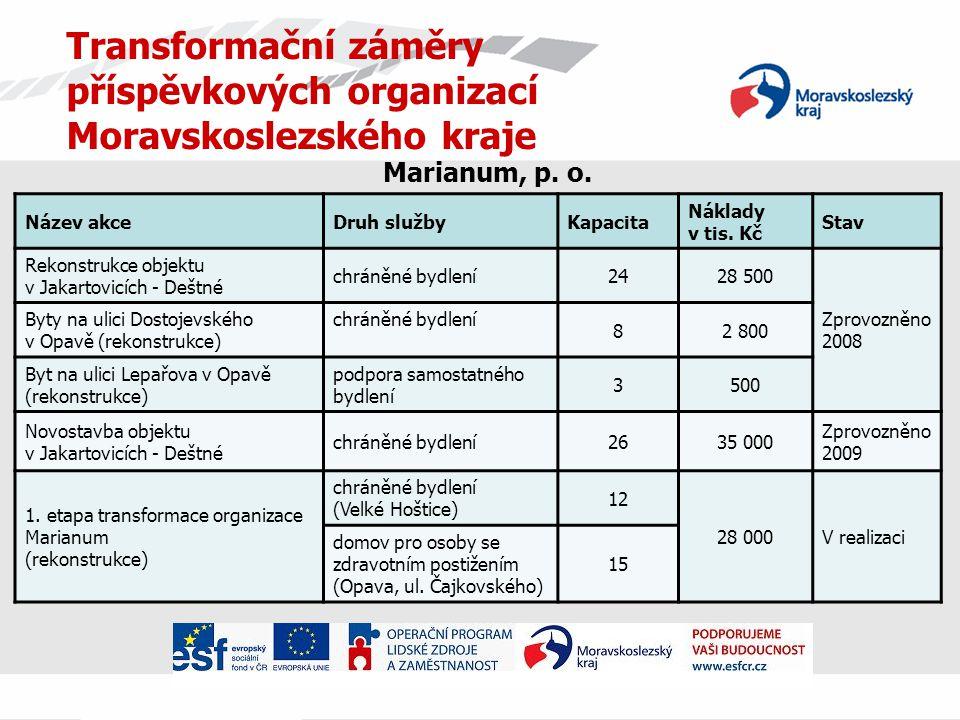 Transformační záměry příspěvkových organizací Moravskoslezského kraje Marianum, p.