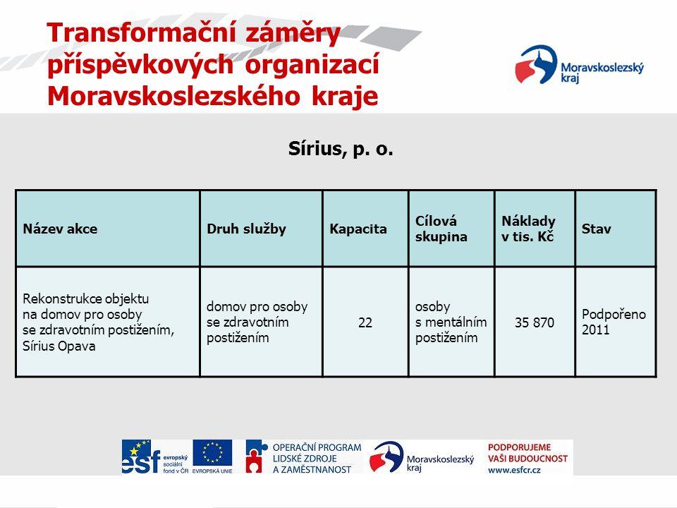 Transformační záměry příspěvkových organizací Moravskoslezského kraje Sírius, p.