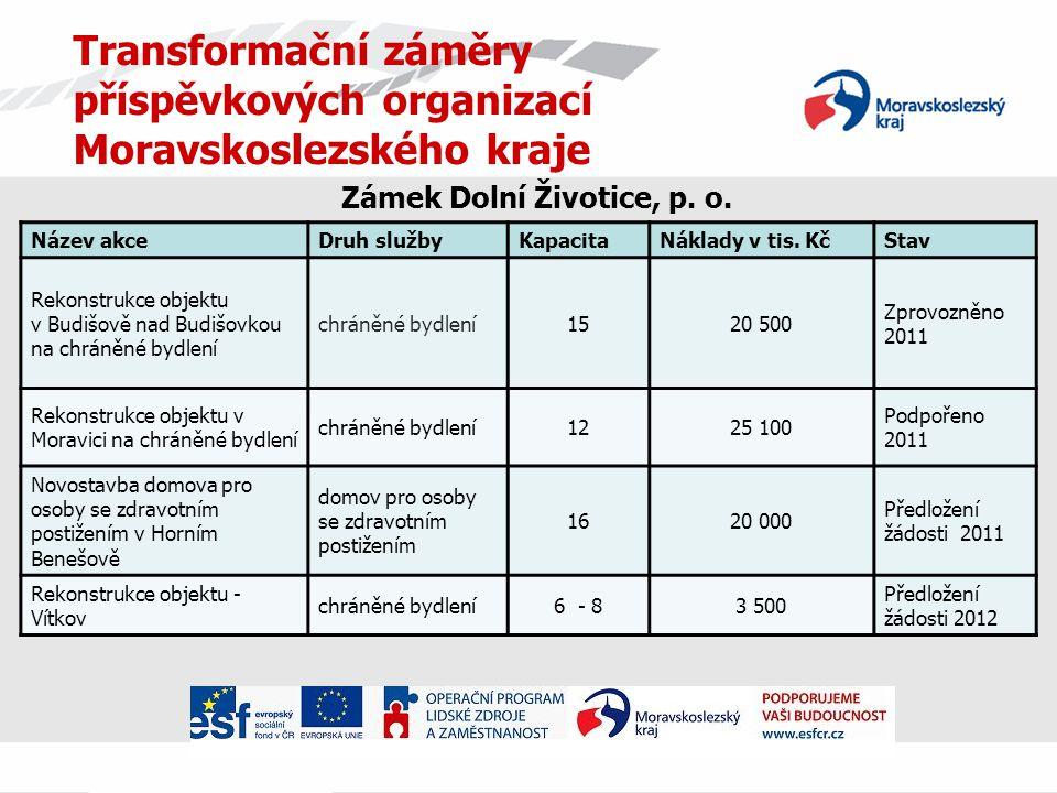 Transformační záměry příspěvkových organizací Moravskoslezského kraje Zámek Dolní Životice, p.