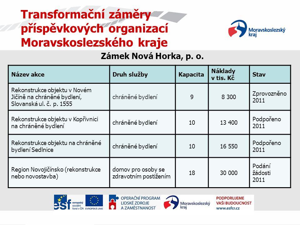 Transformační záměry příspěvkových organizací Moravskoslezského kraje Zámek Nová Horka, p.