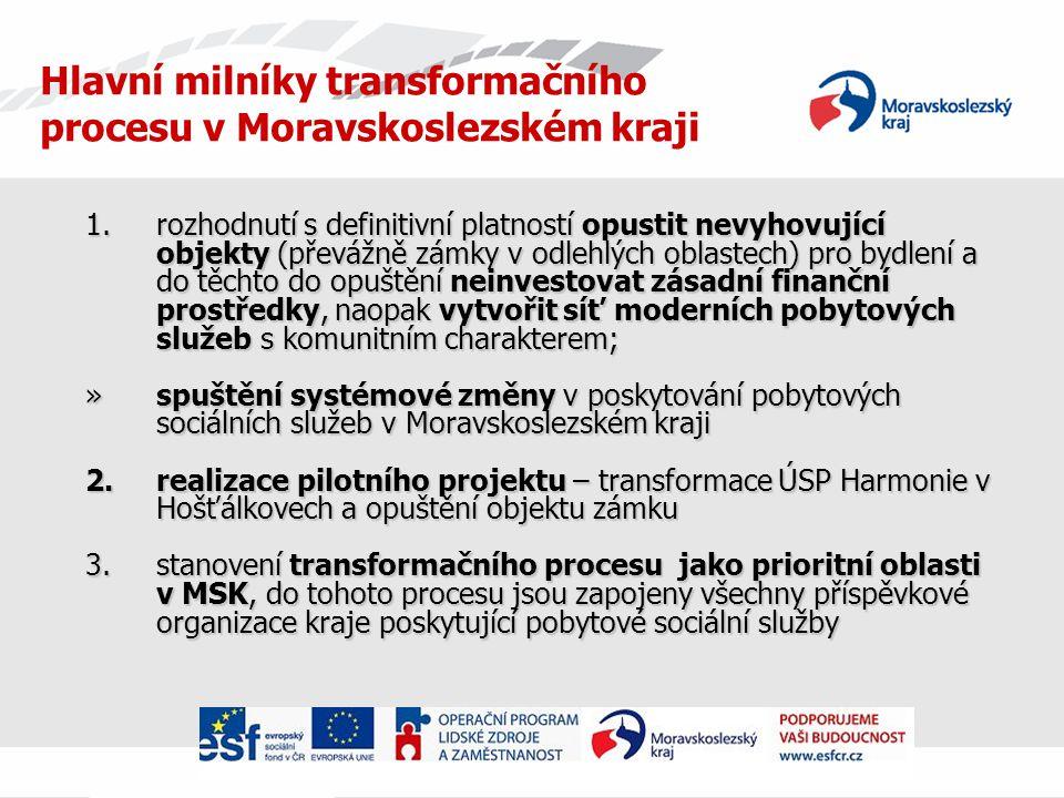 Vazba na strategické dokumenty Zákon č.