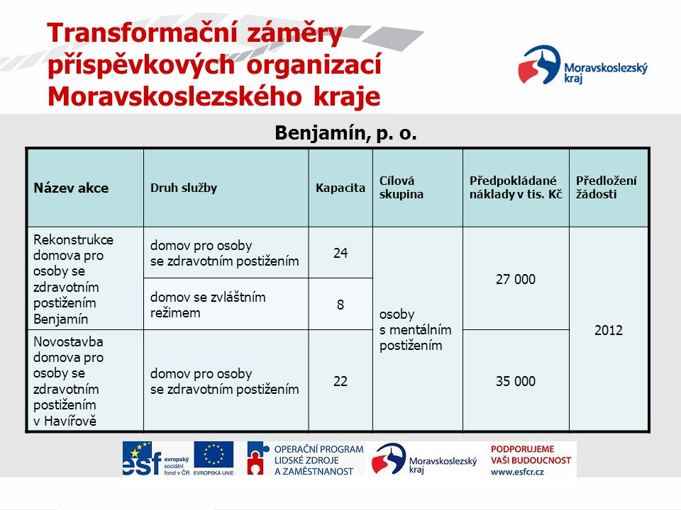 Transformační záměry příspěvkových organizací Moravskoslezského kraje Benjamín, p.