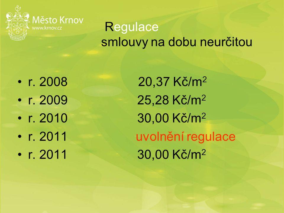 Regulace smlouvy na dobu neurčitou r. 2008 20,37 Kč/m 2 r. 2009 25,28 Kč/m 2 r. 2010 30,00 Kč/m 2 r. 2011 uvolnění regulace r. 2011 30,00 Kč/m 2