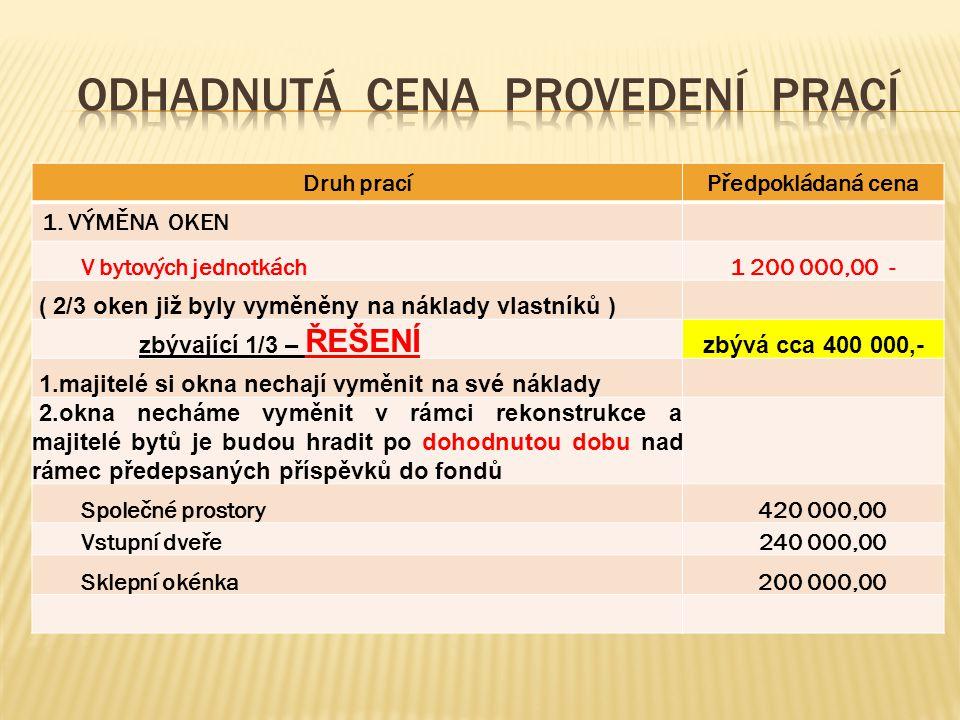 Druh pracíPředpokládaná cena 2.ZATEPLENÍ DOMU 1 100 000,00 3.