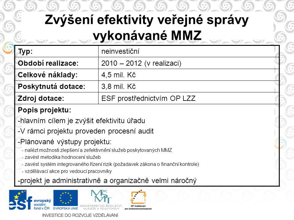 Zvýšení efektivity veřejné správy vykonávané MMZ Typ:neinvestiční Období realizace:2010 – 2012 (v realizaci) Celkové náklady:4,5 mil. Kč Poskytnutá do
