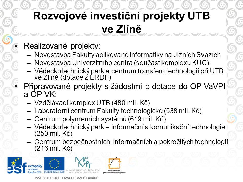 Rozvojové investiční projekty UTB ve Zlíně Realizované projekty: –Novostavba Fakulty aplikované informatiky na Jižních Svazích –Novostavba Univerzitní