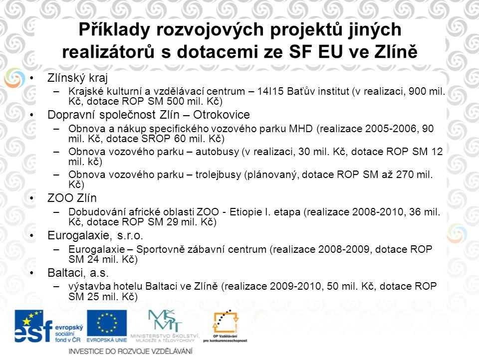 Příklady rozvojových projektů jiných realizátorů s dotacemi ze SF EU ve Zlíně Zlínský kraj –Krajské kulturní a vzdělávací centrum – 14I15 Baťův instit