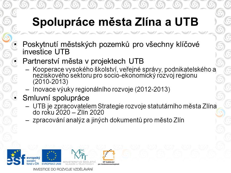 Spolupráce města Zlína a UTB Poskytnutí městských pozemků pro všechny klíčové investice UTB Partnerství města v projektech UTB –Kooperace vysokého ško