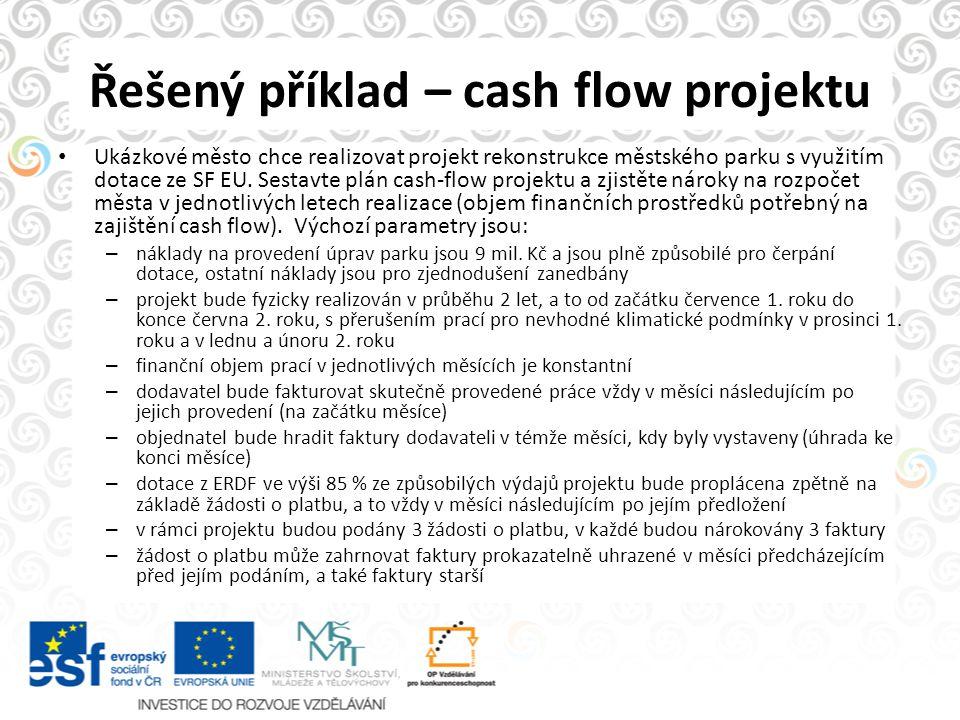 Řešený příklad – cash flow projektu Ukázkové město chce realizovat projekt rekonstrukce městského parku s využitím dotace ze SF EU. Sestavte plán cash