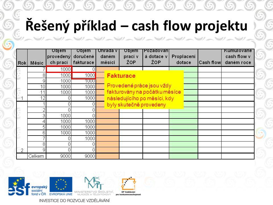 Řešený příklad – cash flow projektu Fakturace Provedené práce jsou vždy fakturovány na počátku měsíce následujícího po měsíci, kdy byly skutečně prove