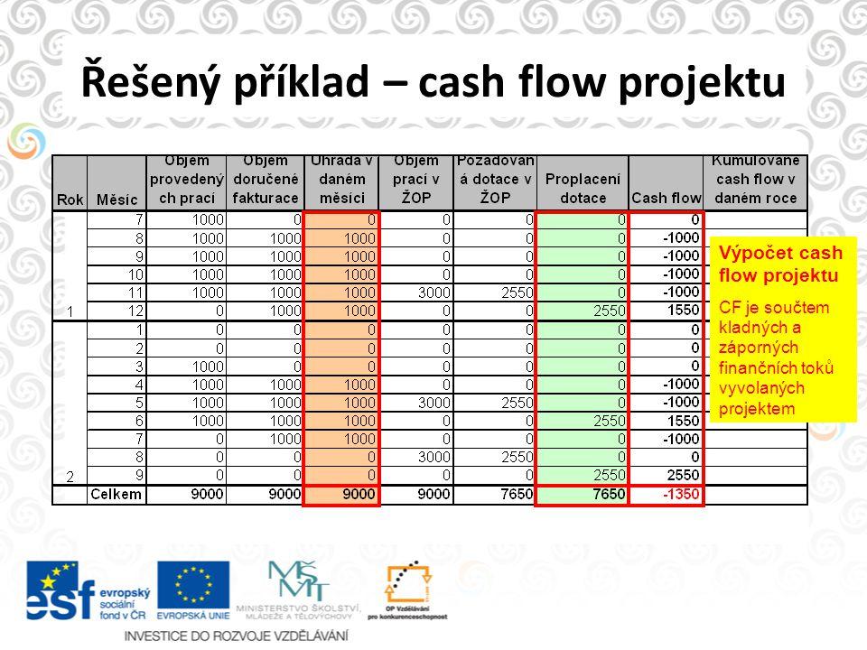 Řešený příklad – cash flow projektu Výpočet cash flow projektu CF je součtem kladných a záporných finančních toků vyvolaných projektem