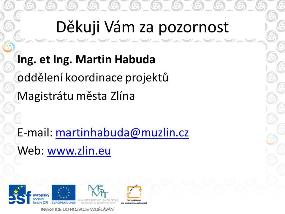 Děkuji Vám za pozornost Ing. et Ing. Martin Habuda oddělení koordinace projektů Magistrátu města Zlína E-mail: martinhabuda@muzlin.czmartinhabuda@muzl