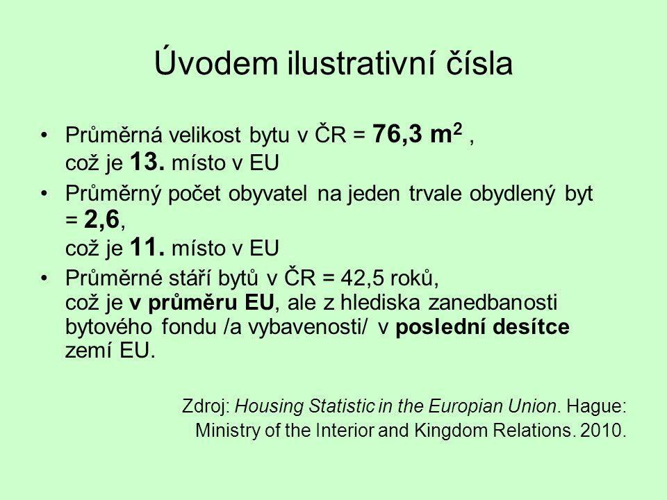 Úvodem ilustrativní čísla Průměrná velikost bytu v ČR = 76,3 m 2, což je 13. místo v EU Průměrný počet obyvatel na jeden trvale obydlený byt = 2,6, co