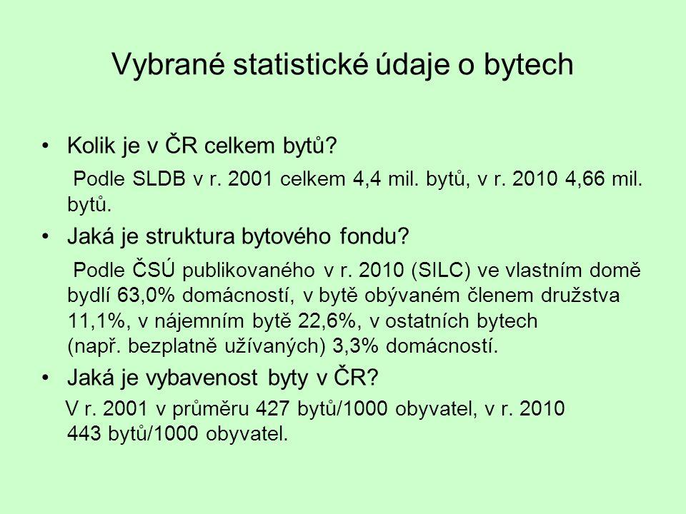 Vybrané statistické údaje o bytech Kolik je v ČR celkem bytů? Podle SLDB v r. 2001 celkem 4,4 mil. bytů, v r. 2010 4,66 mil. bytů. Jaká je struktura b