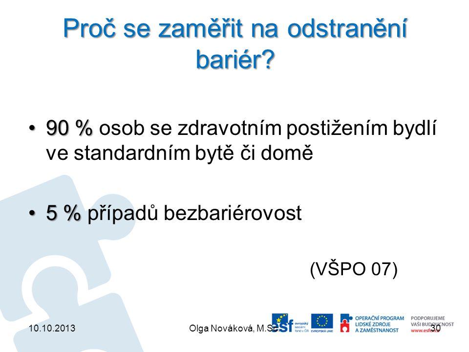 Proč se zaměřit na odstranění bariér? 90 %90 % osob se zdravotním postižením bydlí ve standardním bytě či domě 5 %5 % případů bezbariérovost (VŠPO 07)
