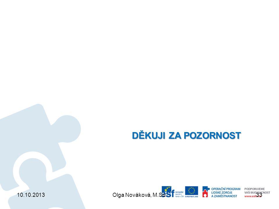 DĚKUJI ZA POZORNOST DĚKUJI ZA POZORNOST 10.10.2013Olga Nováková, M.Sc.33